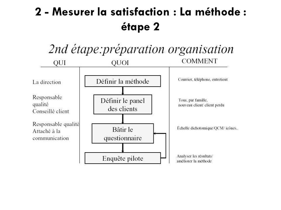 2 - Mesurer la satisfaction : La méthode : étape 2