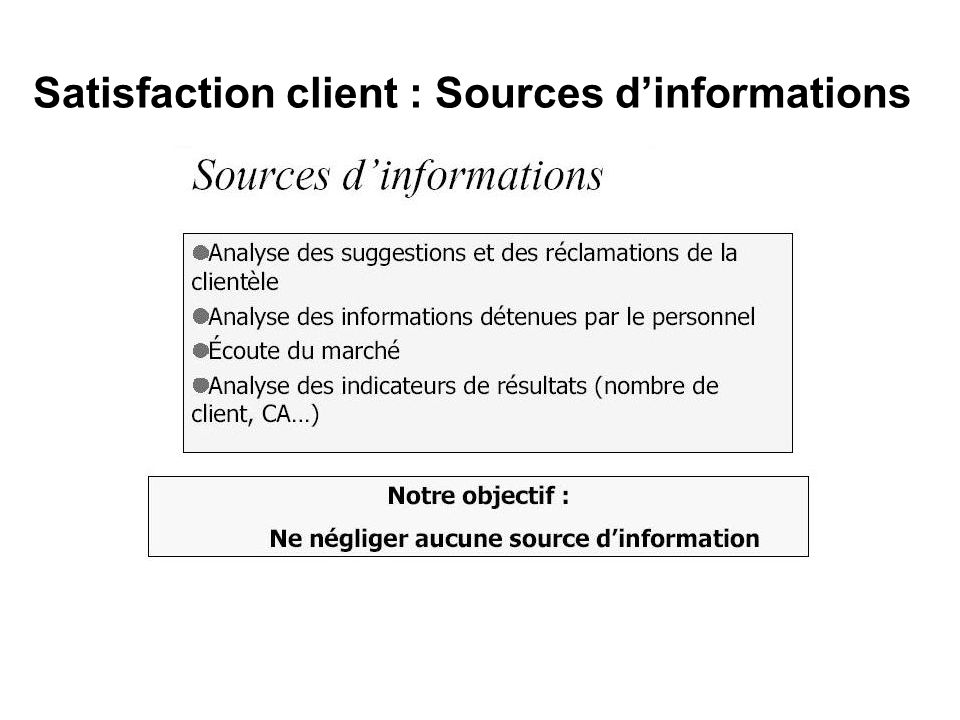Satisfaction client : Sources d'informations