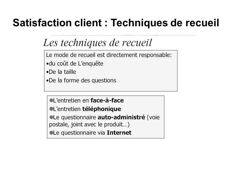 Satisfaction client : Techniques de recueil