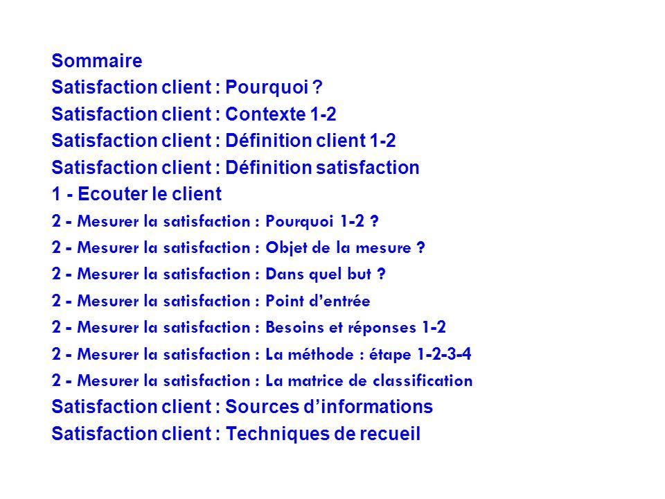 Sommaire Satisfaction client : Pourquoi Satisfaction client : Contexte 1-2. Satisfaction client : Définition client 1-2.