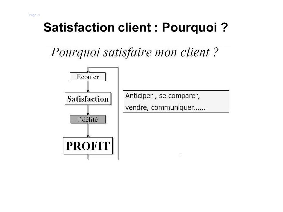 Satisfaction client : Pourquoi