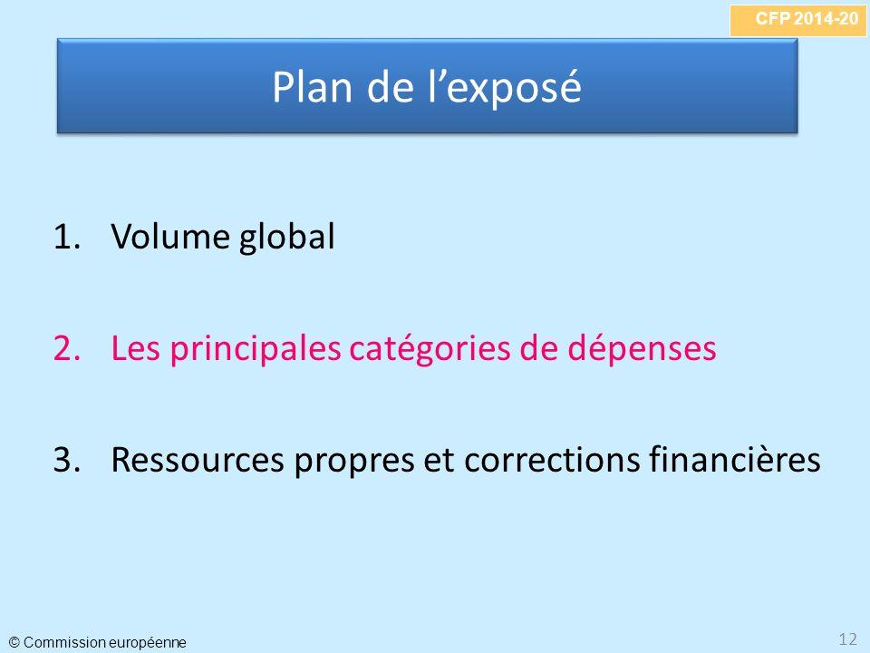 Plan de l'exposé Volume global Les principales catégories de dépenses