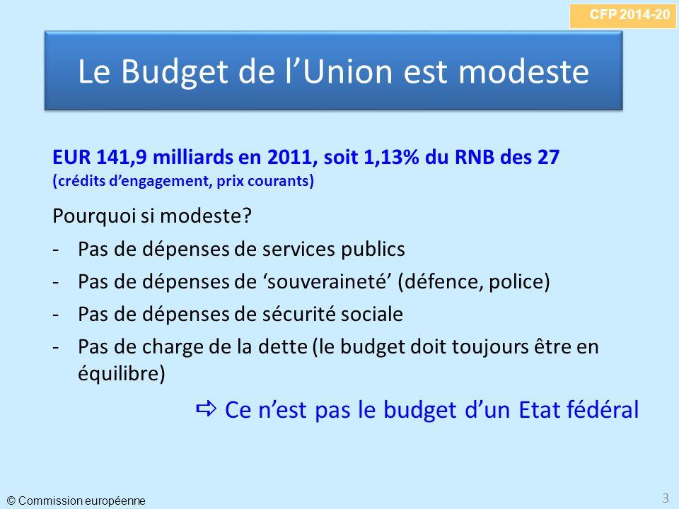 Le Budget de l'Union est modeste