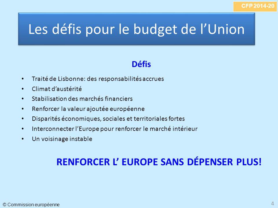 Les défis pour le budget de l'Union