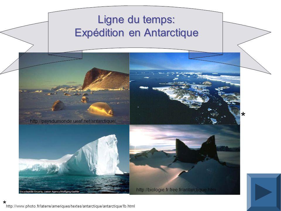 Ligne du temps: Expédition en Antarctique
