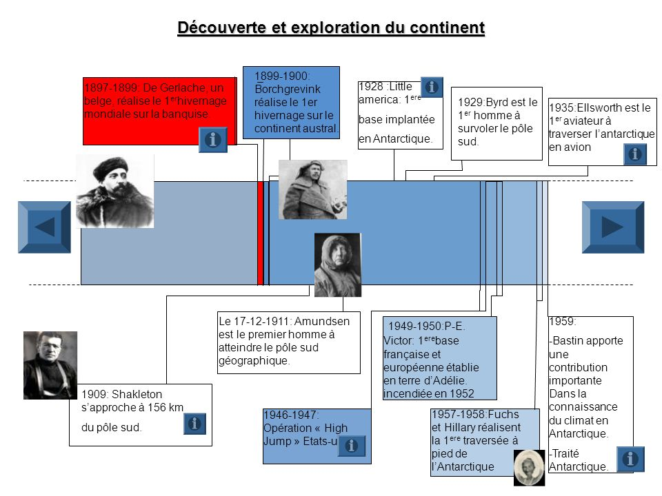 Découverte et exploration du continent