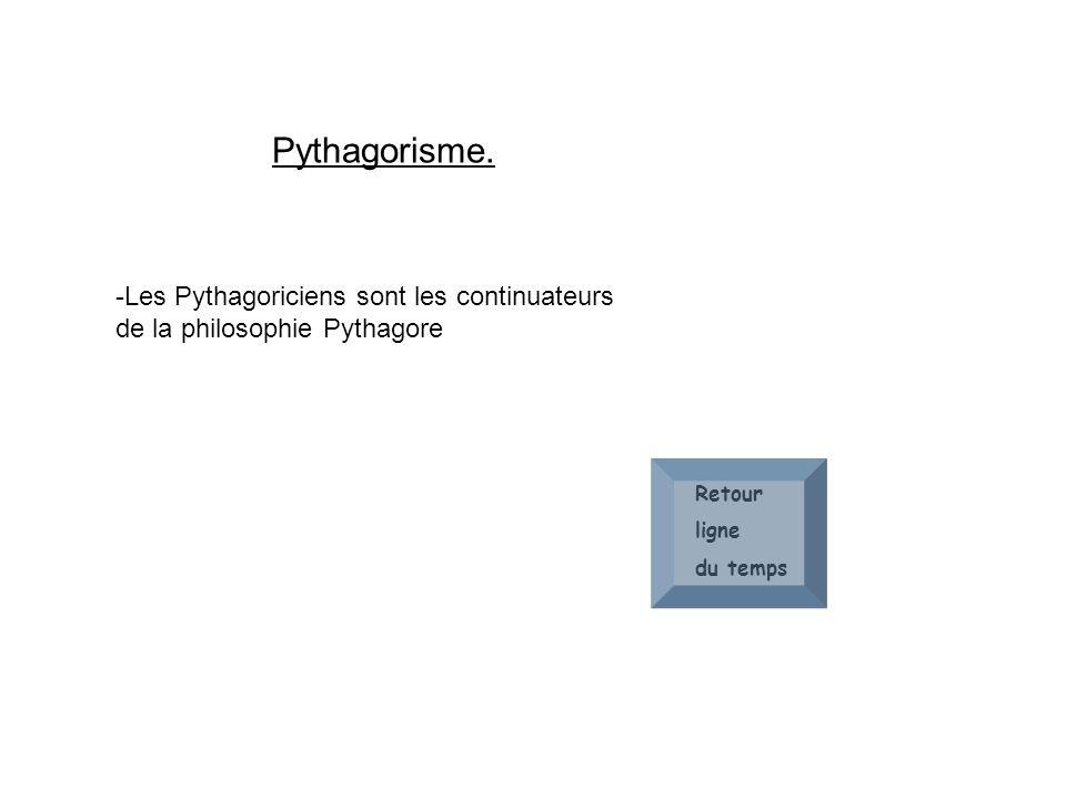 Pythagorisme. Les Pythagoriciens sont les continuateurs