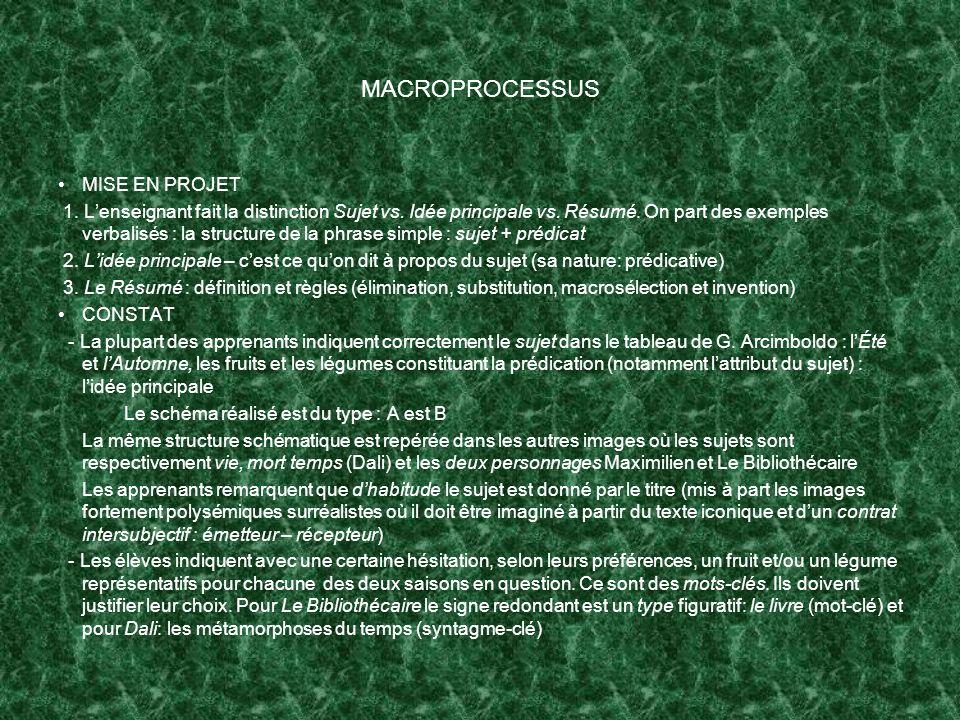 MACROPROCESSUS MISE EN PROJET