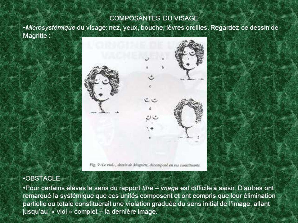 COMPOSANTES DU VISAGE Microsystémique du visage: nez, yeux, bouche, lèvres oreilles. Regardez ce dessin de Magritte :