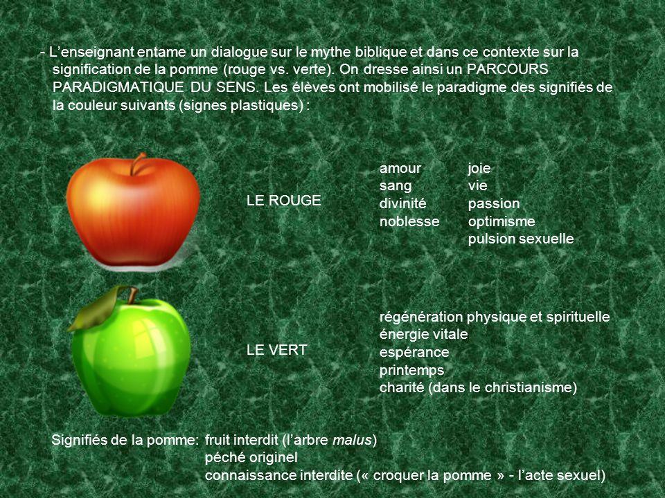 - L'enseignant entame un dialogue sur le mythe biblique et dans ce contexte sur la signification de la pomme (rouge vs. verte). On dresse ainsi un PARCOURS PARADIGMATIQUE DU SENS. Les élèves ont mobilisé le paradigme des signifiés de la couleur suivants (signes plastiques) :