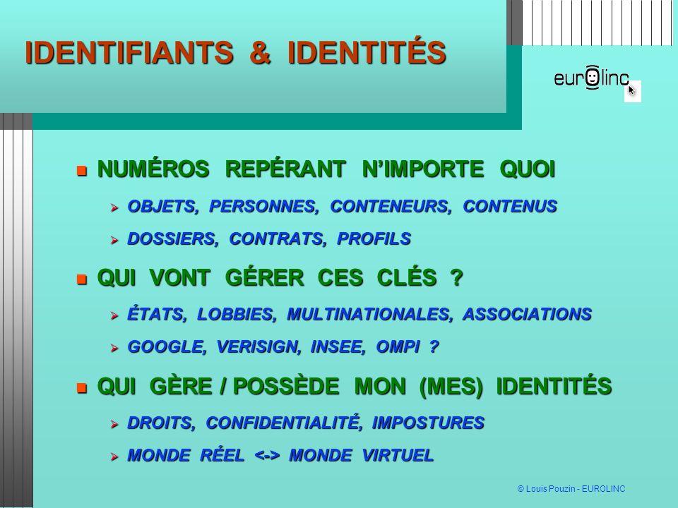 IDENTIFIANTS & IDENTITÉS
