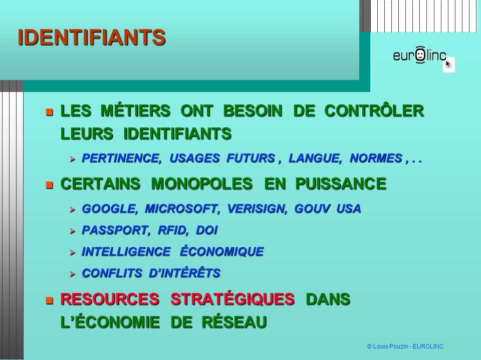 IDENTIFIANTS LES MÉTIERS ONT BESOIN DE CONTRÔLER LEURS IDENTIFIANTS