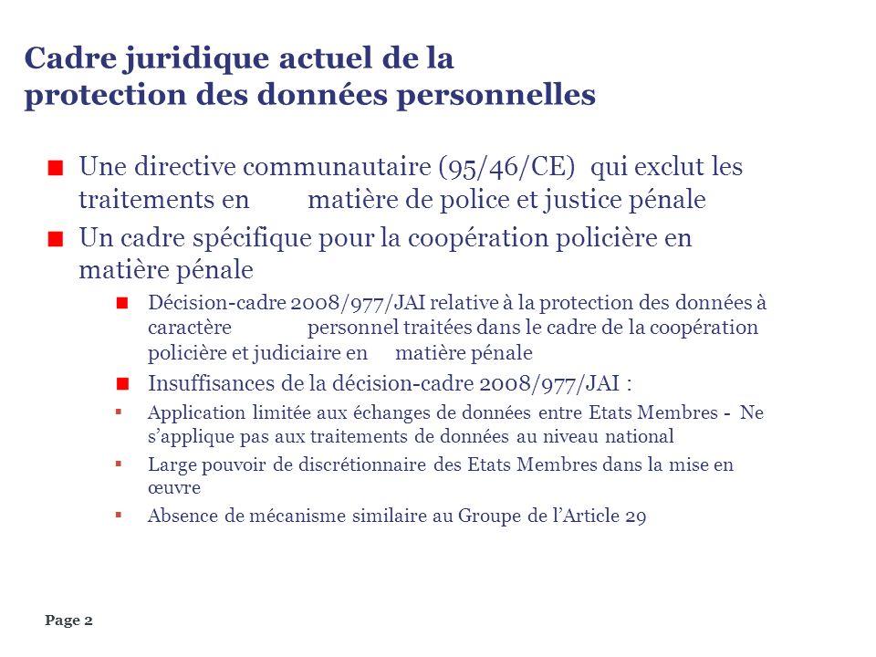 Cadre juridique actuel de la protection des données personnelles