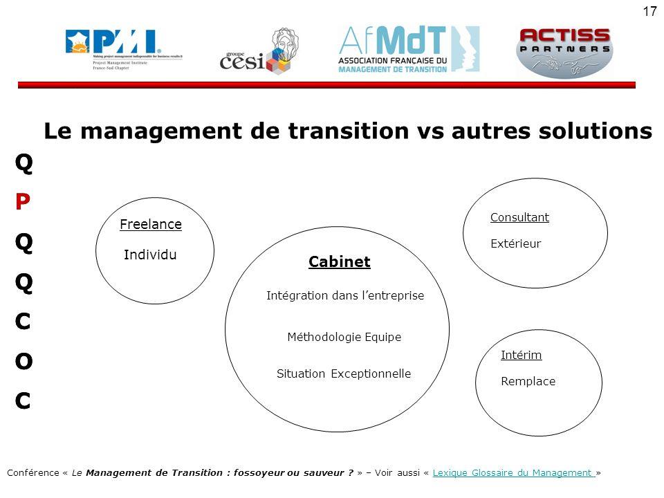 Le management de transition vs autres solutions Q P