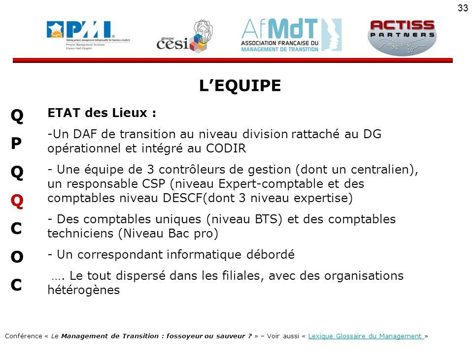 L'EQUIPE Q P C O ETAT des Lieux :