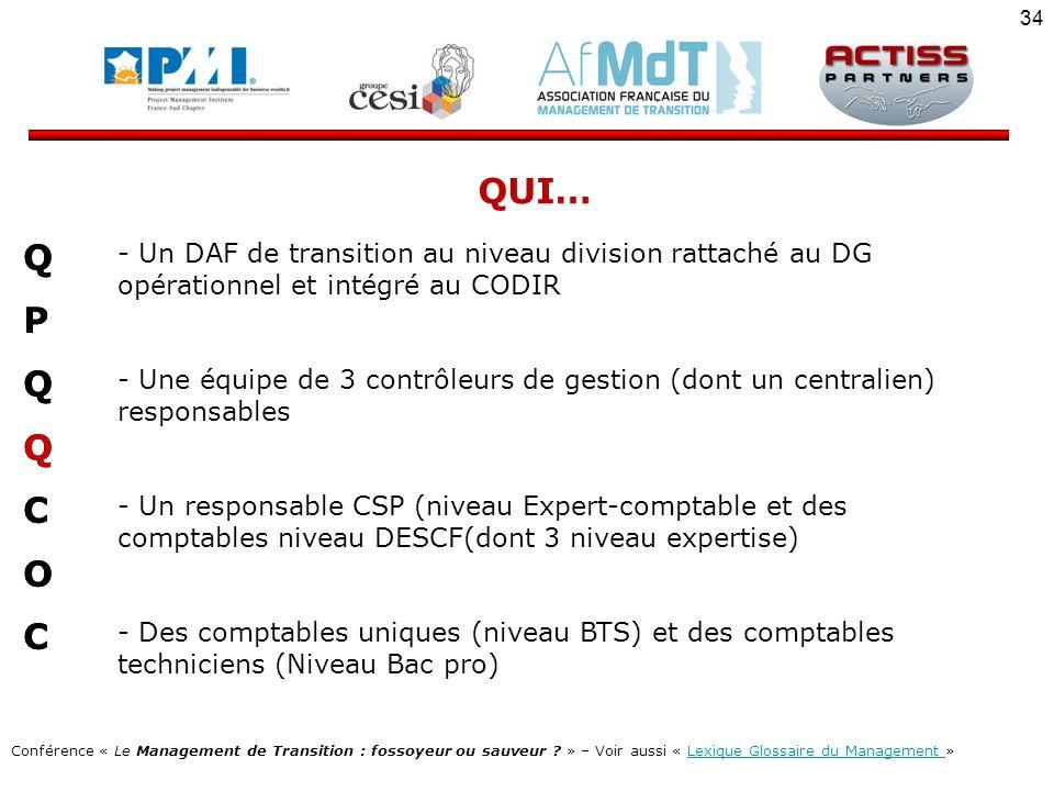 QUI… Q. P. C. O. Un DAF de transition au niveau division rattaché au DG opérationnel et intégré au CODIR.