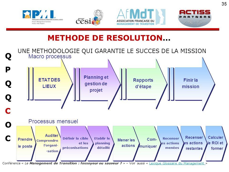 METHODE DE RESOLUTION… Planning et gestion de projet