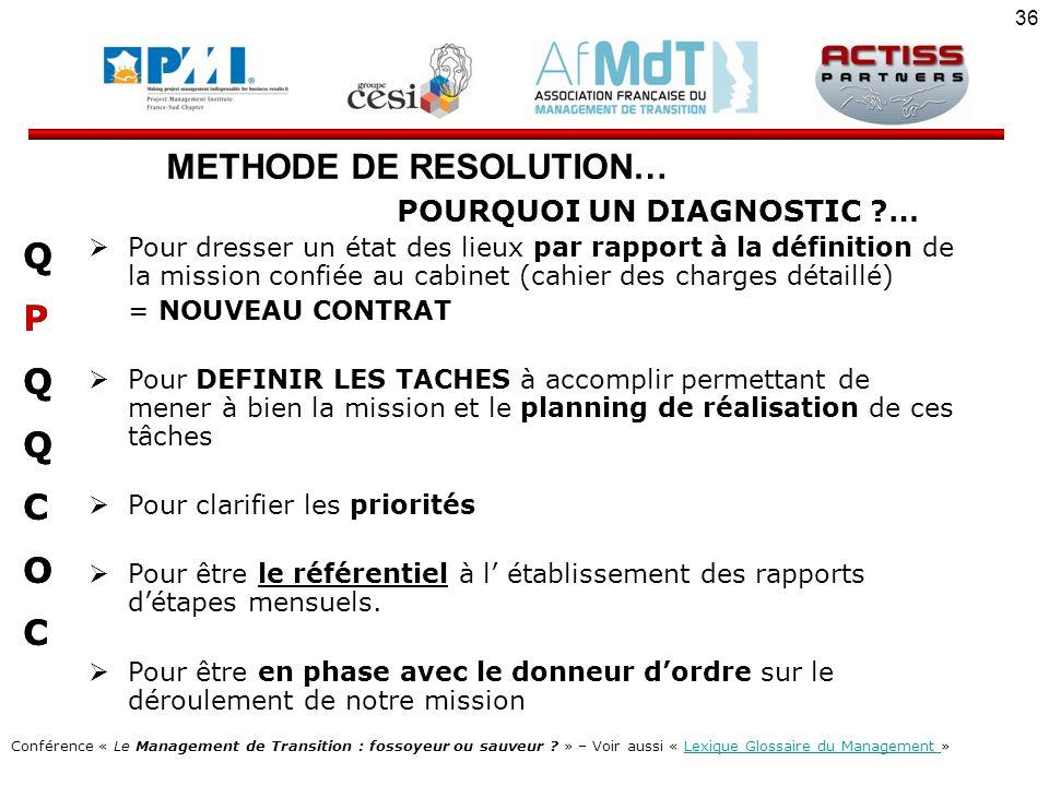 METHODE DE RESOLUTION… POURQUOI UN DIAGNOSTIC …