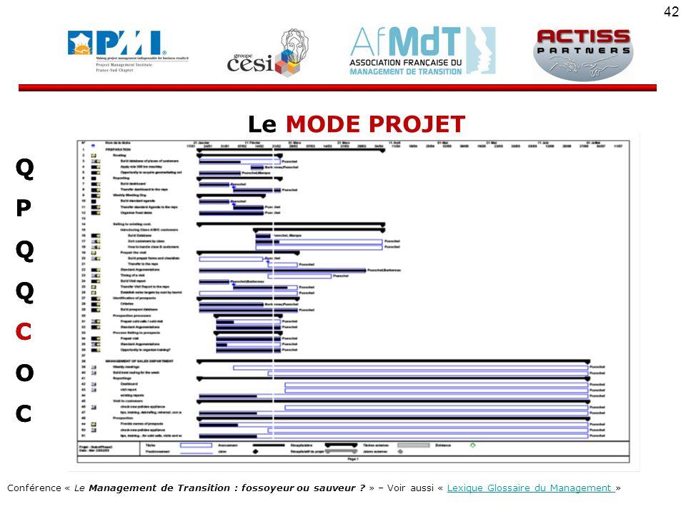 Le MODE PROJET Q. P. C. O. Voici un plan d'action typique, sur diagramme de Gantt.