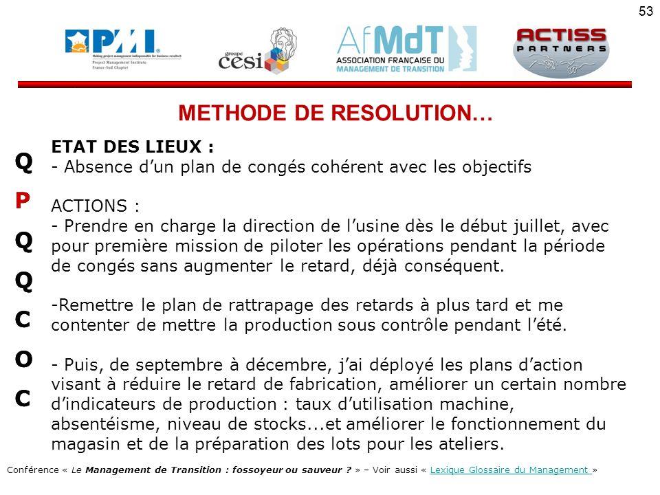 METHODE DE RESOLUTION…