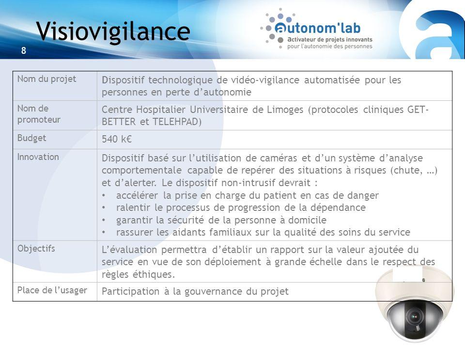 Visiovigilance Nom du projet. Dispositif technologique de vidéo-vigilance automatisée pour les personnes en perte d'autonomie.