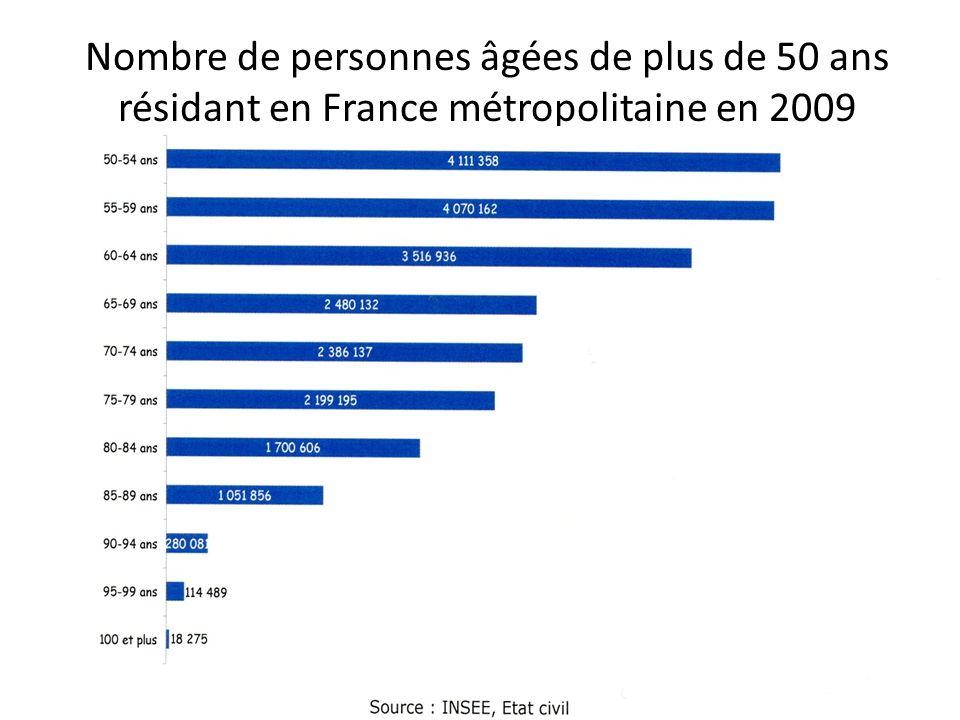 Nombre de personnes âgées de plus de 50 ans résidant en France métropolitaine en 2009