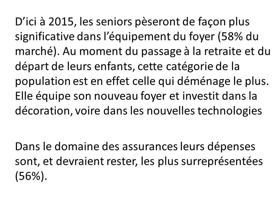 D'ici à 2015, les seniors pèseront de façon plus significative dans l'équipement du foyer (58% du marché).