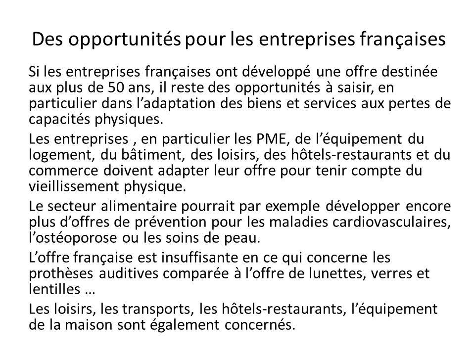 Des opportunités pour les entreprises françaises