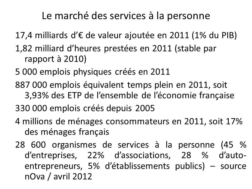 Le marché des services à la personne