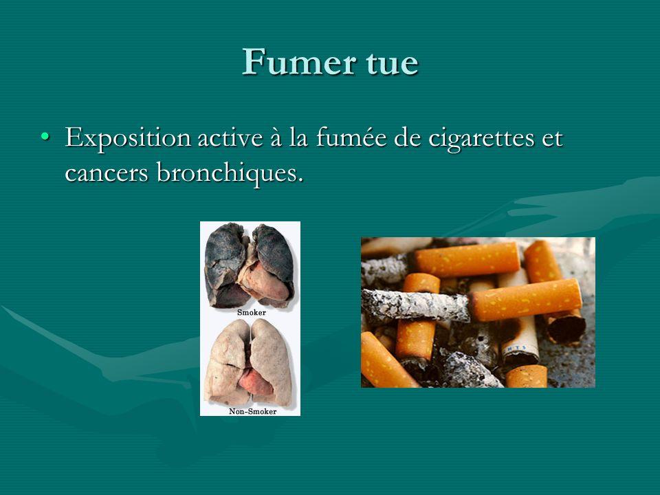 Fumer tue Exposition active à la fumée de cigarettes et cancers bronchiques.