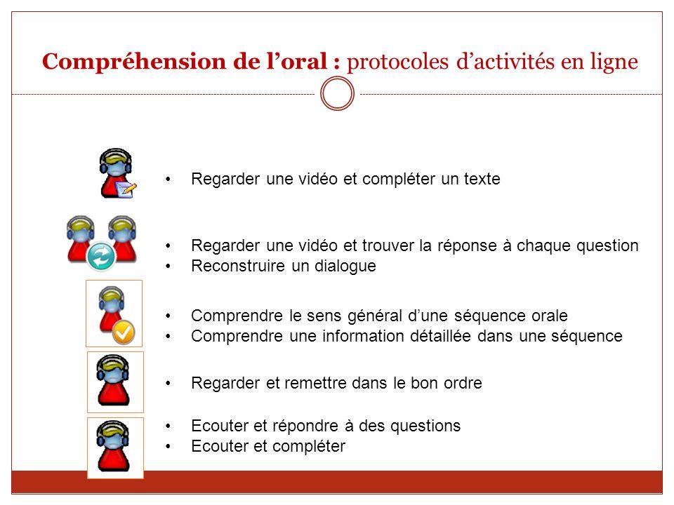 Compréhension de l'oral : protocoles d'activités en ligne