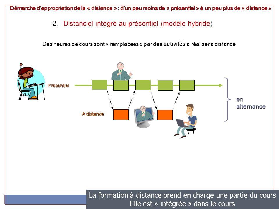 2. Distanciel intégré au présentiel (modèle hybride)