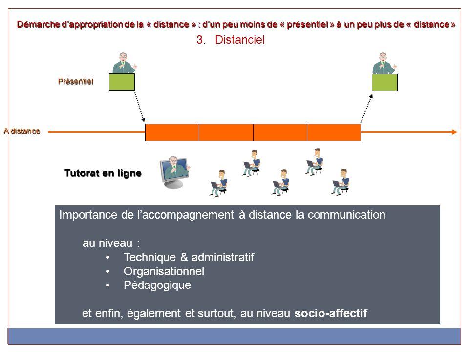 Importance de l'accompagnement à distance la communication au niveau :