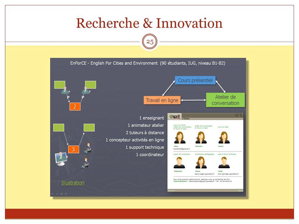 Recherche & Innovation