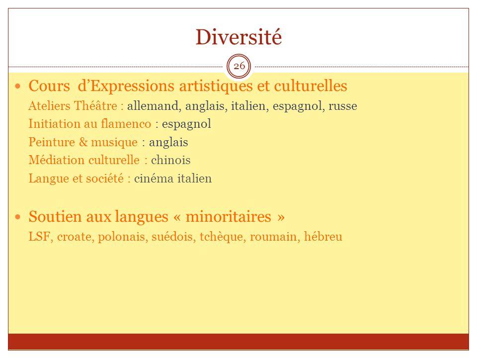 Diversité Cours d'Expressions artistiques et culturelles