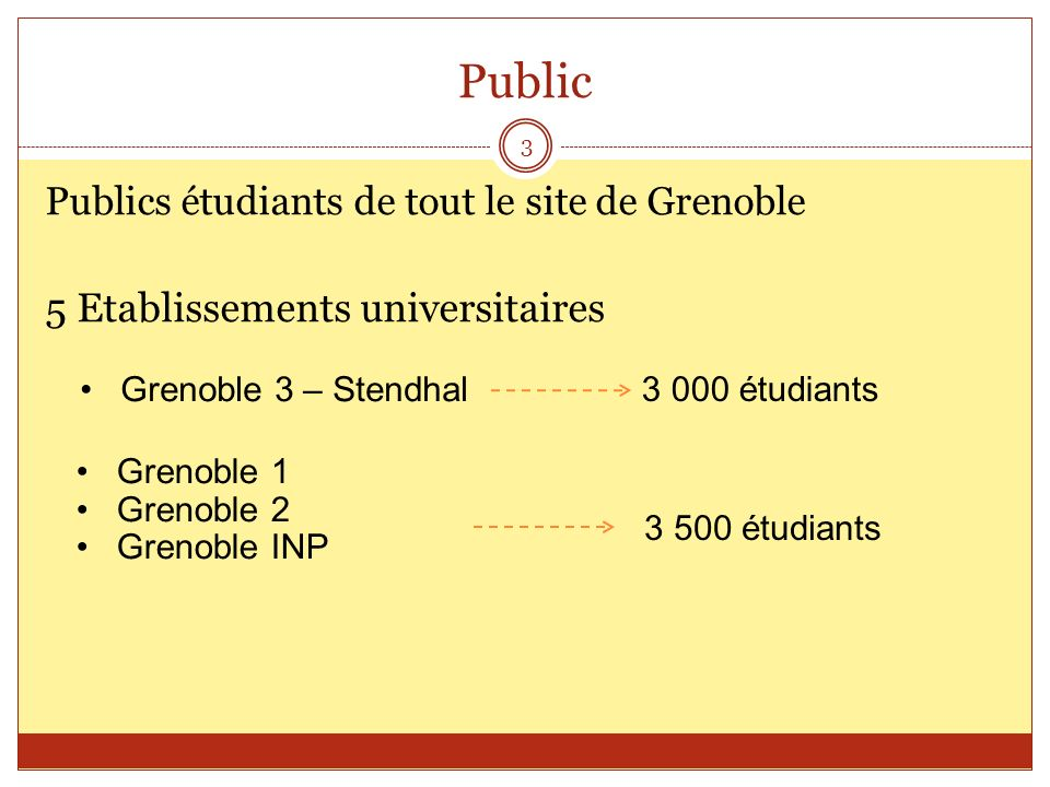 Public 5 Etablissements universitaires