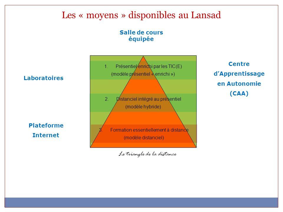 Les « moyens » disponibles au Lansad