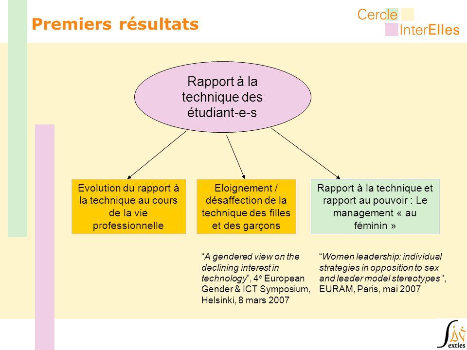 Premiers résultats Rapport à la technique des étudiant-e-s