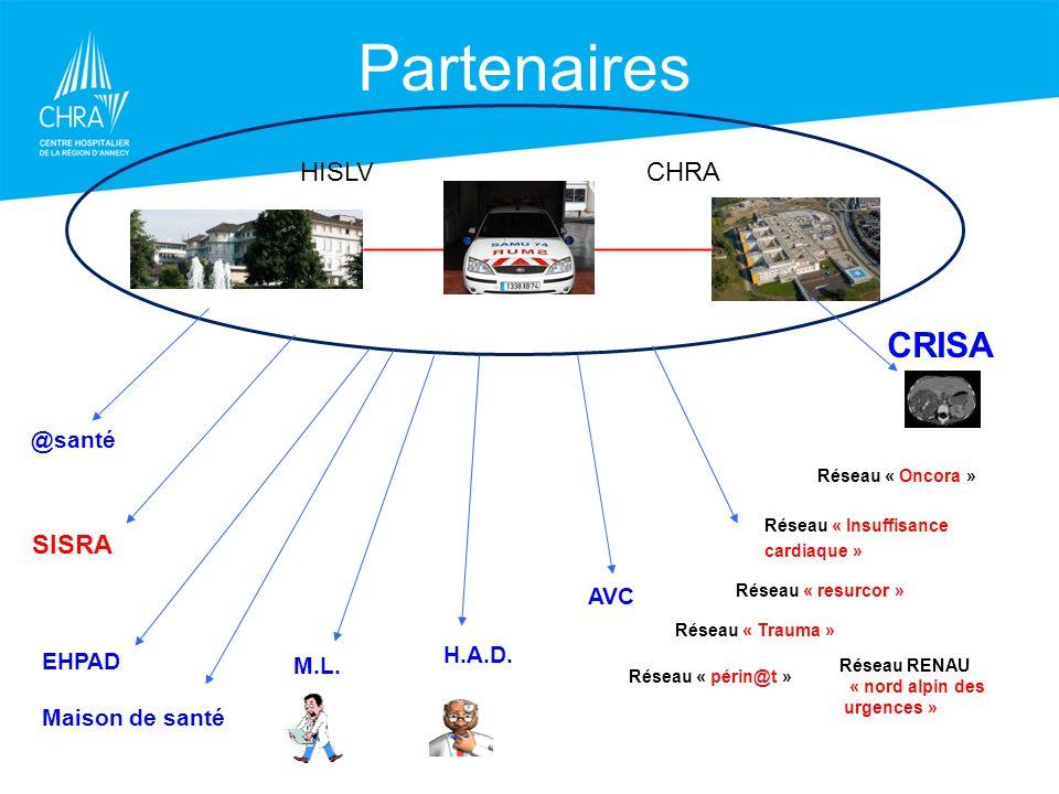 Partenaires CRISA Les projets régionaux HISLV CHRA SISRA @santé AVC