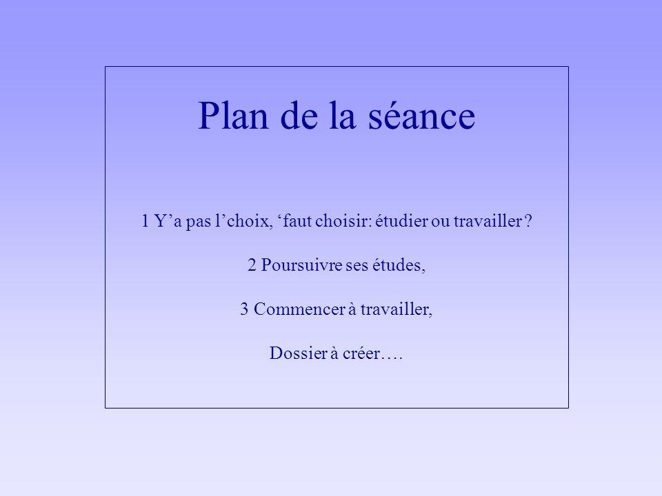 Plan de la séance 1 Y'a pas l'choix, 'faut choisir: étudier ou travailler 2 Poursuivre ses études,