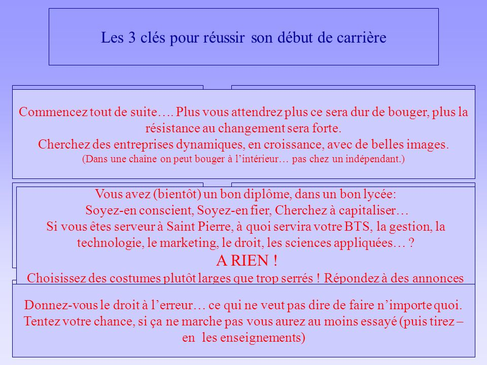 les perspectives post bts