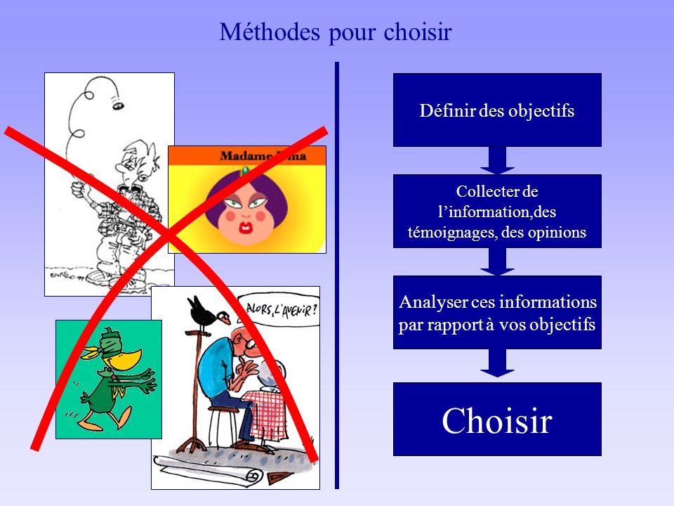 Choisir Méthodes pour choisir Définir des objectifs