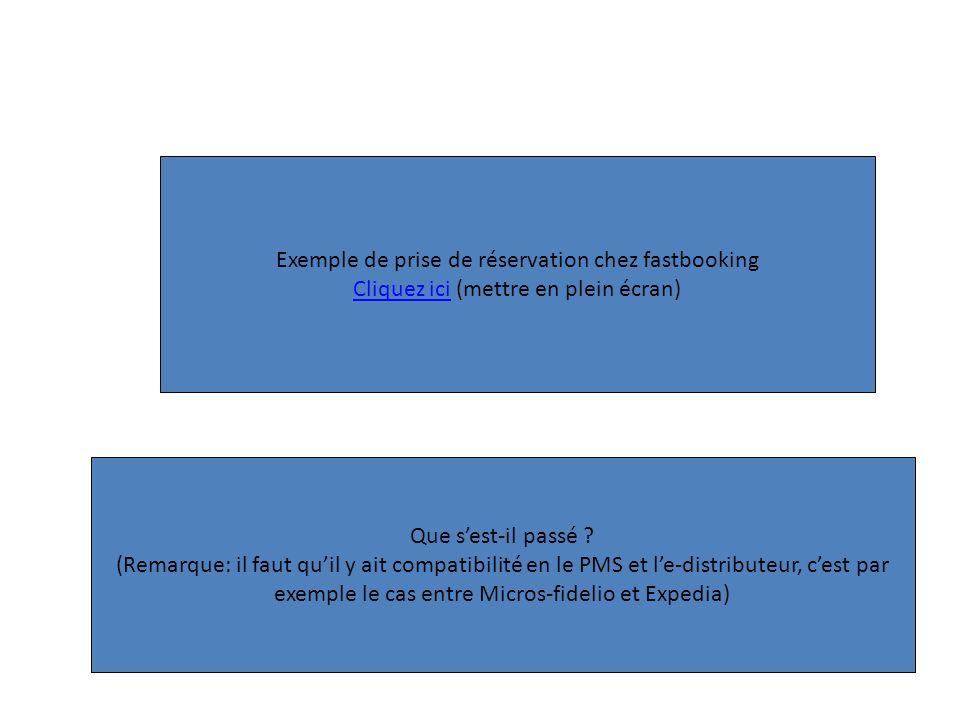 Exemple de prise de réservation chez fastbooking