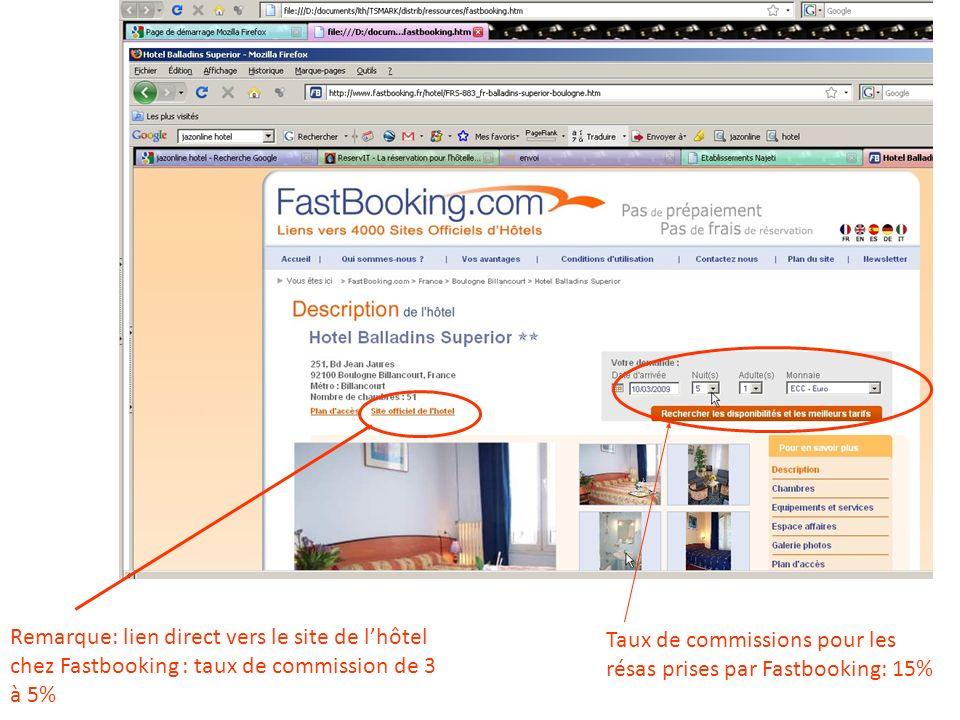 Remarque: lien direct vers le site de l'hôtel chez Fastbooking : taux de commission de 3 à 5%