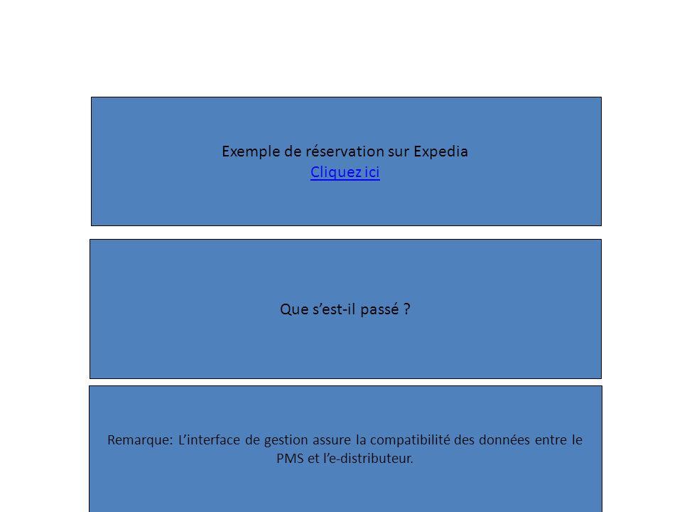 Exemple de réservation sur Expedia