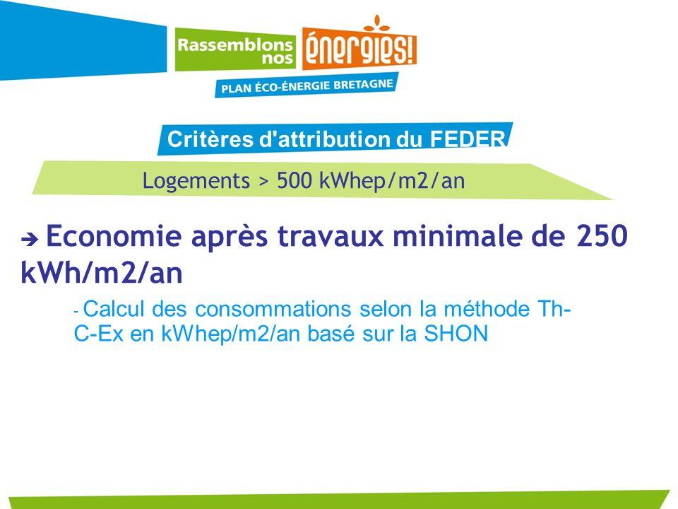 Logements > 500 kWhep/m2/an