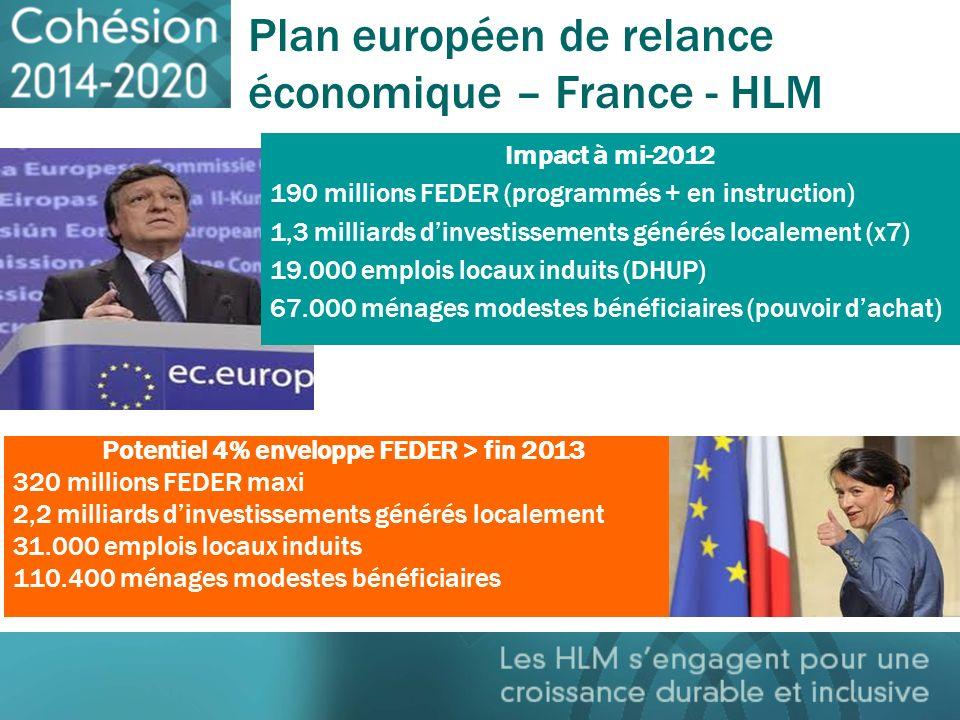 Plan européen de relance économique – France - HLM