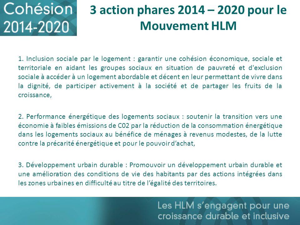 3 action phares 2014 – 2020 pour le Mouvement HLM