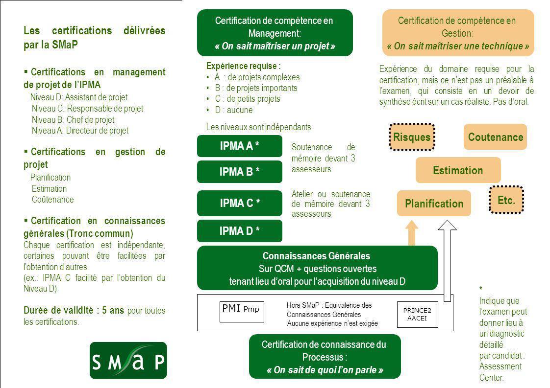 Les certifications délivrées par la SMaP