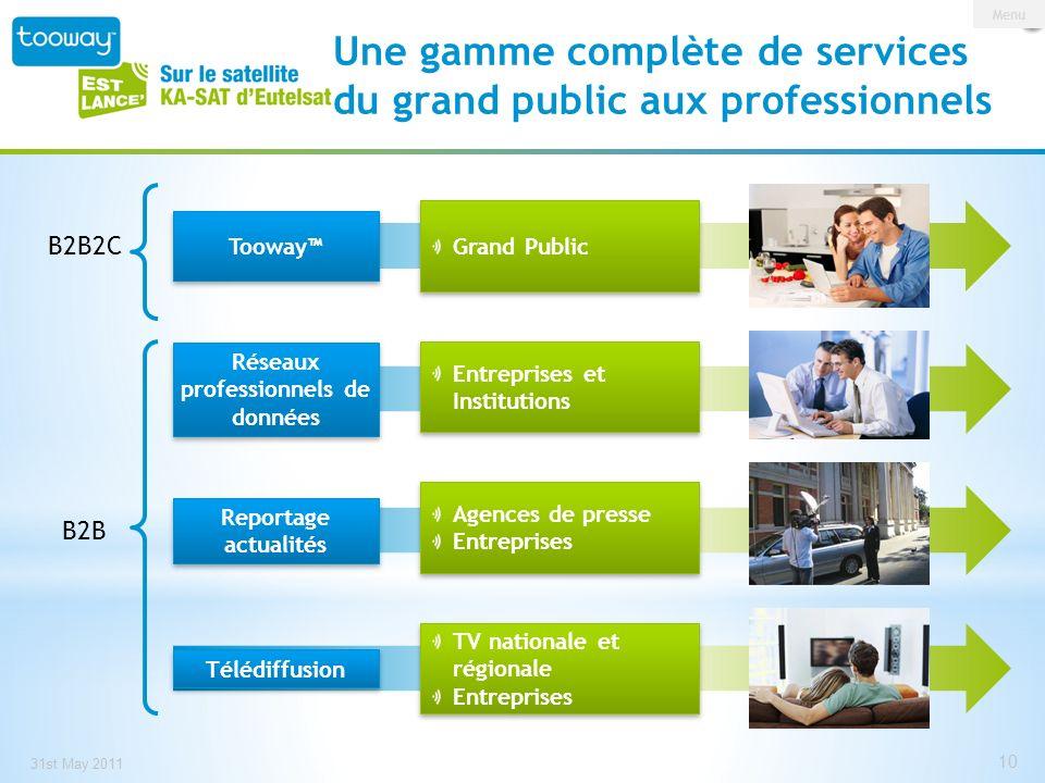 Une gamme complète de services du grand public aux professionnels
